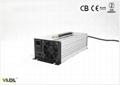 96V10A Li Battery Charger
