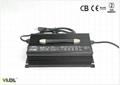 96V 15A Li Battery Charger