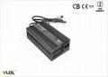 36V 4A SLA Battery Charger
