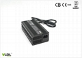 36V5A Battery Charger