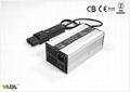 36V 8A SLA Battery Charger