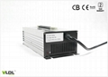 48V 25A E-Car Battery Charger