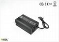 36V Golf Cart Battery Charger
