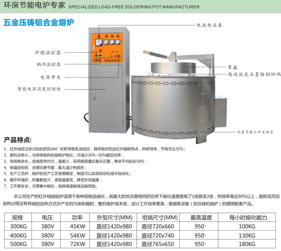 創美威五金壓鑄鋁合金熔爐熔鋁加熱爐大型熔鋁爐 3
