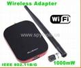 WiFi LAN Card Antenna High Power IEEE