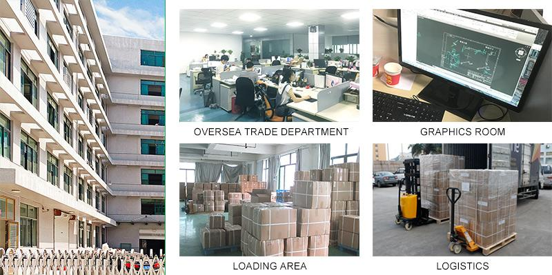 Company Department