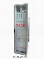 焦爐煤氣分析系統