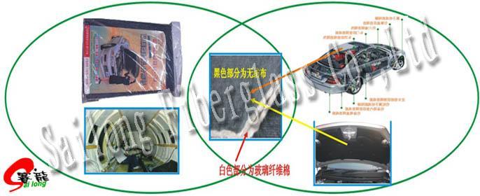 Glassfiber Insulation Noise Reduction Cotton 1