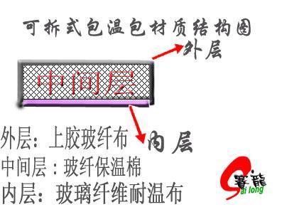 气凝胶可拆式阀门保温包  5