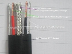 Elevator cable for camera
