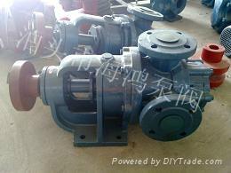 NYP高粘度转子泵 1