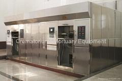 human cremation incinerator crematorium furnace oven