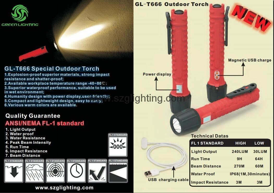 IP68 water-proof flashlight