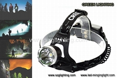GL-H02-T6 LED high power bicycle lamp and head lamp
