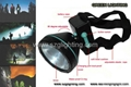 GL-HT3 3W led high power, 12000lux strong brightness head lamp 2