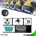 GL12-A LED Mining Cap Light with Cable 25000 Lux SOS  4