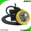 High Low Beam Mining Head Lamp
