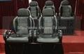 Motion theater chair , new design , dynamic , vibration 3dof , 6dof