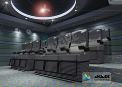 4D Cinema System For Commercial Usage