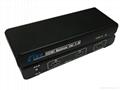 2口 HDMI分配器hdmi