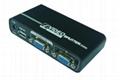 4 Port VGA Video Splitter