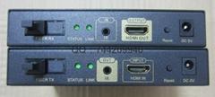 HDMI光端機SC