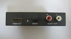 HDMI  TO HDMI 分離器
