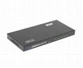 1*8 HDMI分配器 3D