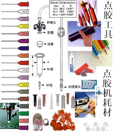 特价批发点胶机耗材:TT针头,针筒,套头 1