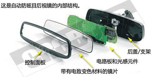 CRCBOND汽车防眩后视镜密封UV胶 3