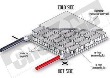 CRCBOND半导体制冷片封装UV胶 2