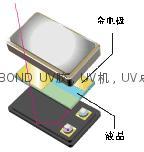UV紫外光线固化导电胶 1