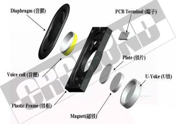 CRCBOND微型迷你扬声器UV胶 2