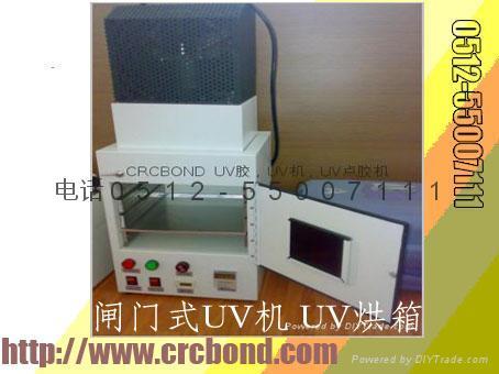 閘門式UV機適用於各種UV膠和油墨 1