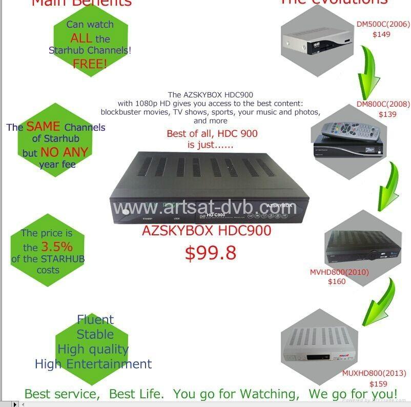 No Annual Fee Singapore star-hub TV box and free shipping