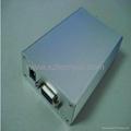 GPRS+GPS modem SIM908C
