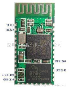 embedded bluetooth module 1