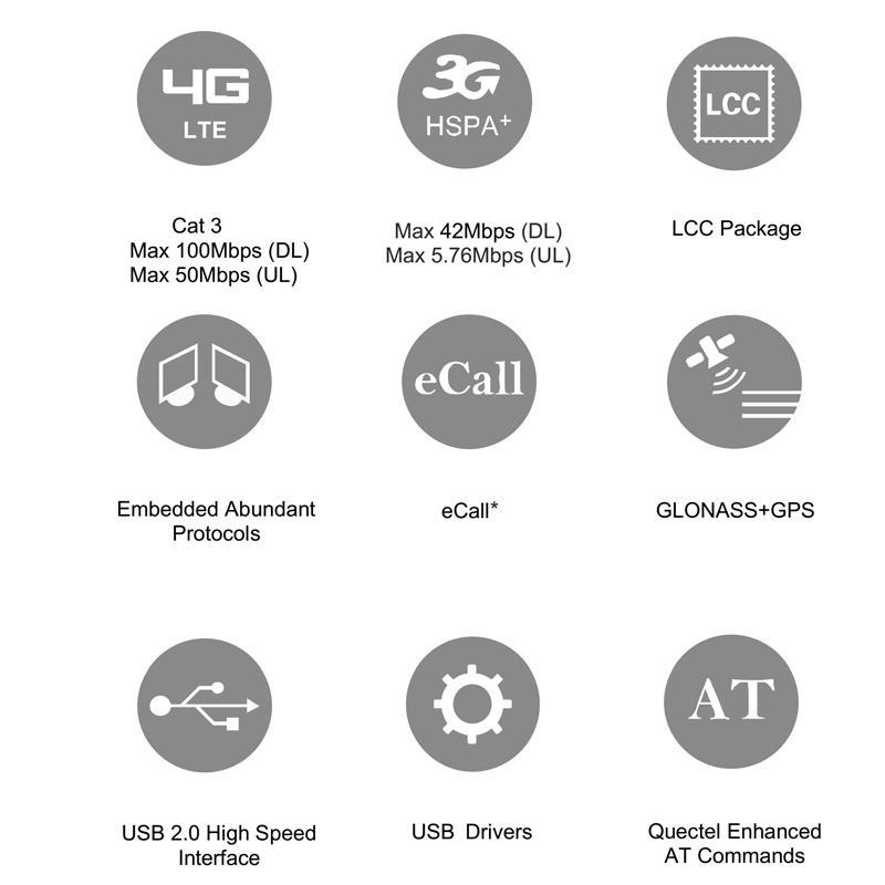 LTE Module EC25 - Antenna for GSM module SIMCOM module QUECTEL
