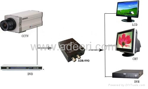 BNC转VGA监控转换器 5