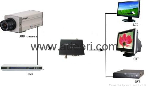 AHD转VGA/CVBS工程监控转换器 1