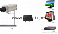 AHD转VGA/CVBS工程监控转换器