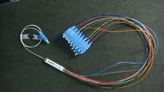 平面光波導分路器