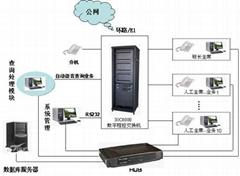 河南郑州申瓯SOC1000-MS系列呼叫中心