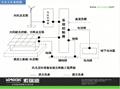 中國移動通信基站離網發電系統