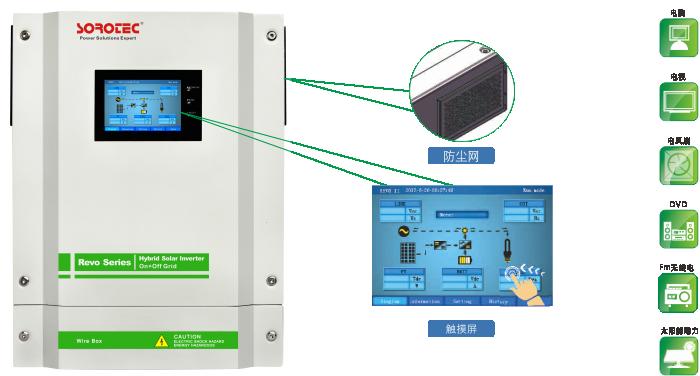 家庭型儲能逆控一體機 並離網及消峰填谷功能 4