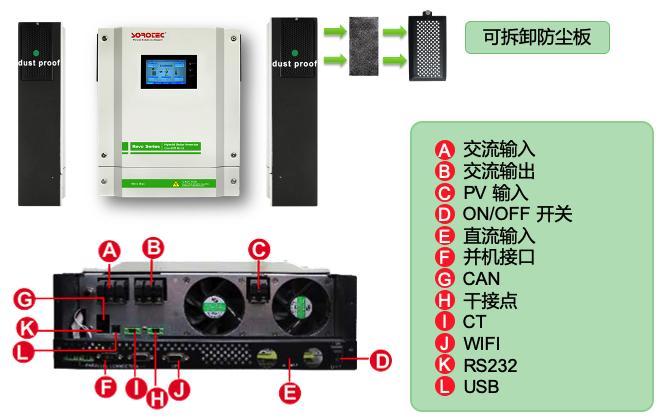 家庭型儲能逆控一體機 並離網及消峰填谷功能 5