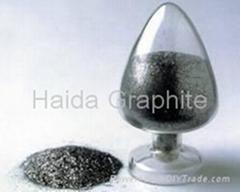 High-purified graphite