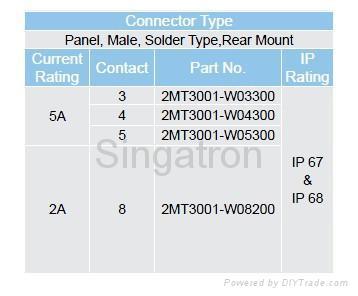 防水M12板端 航空头 3