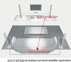 Wireless Amplifier system