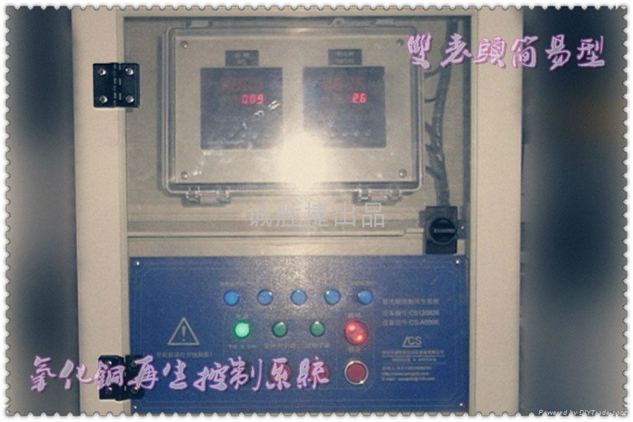 铜离子控制添加器 2